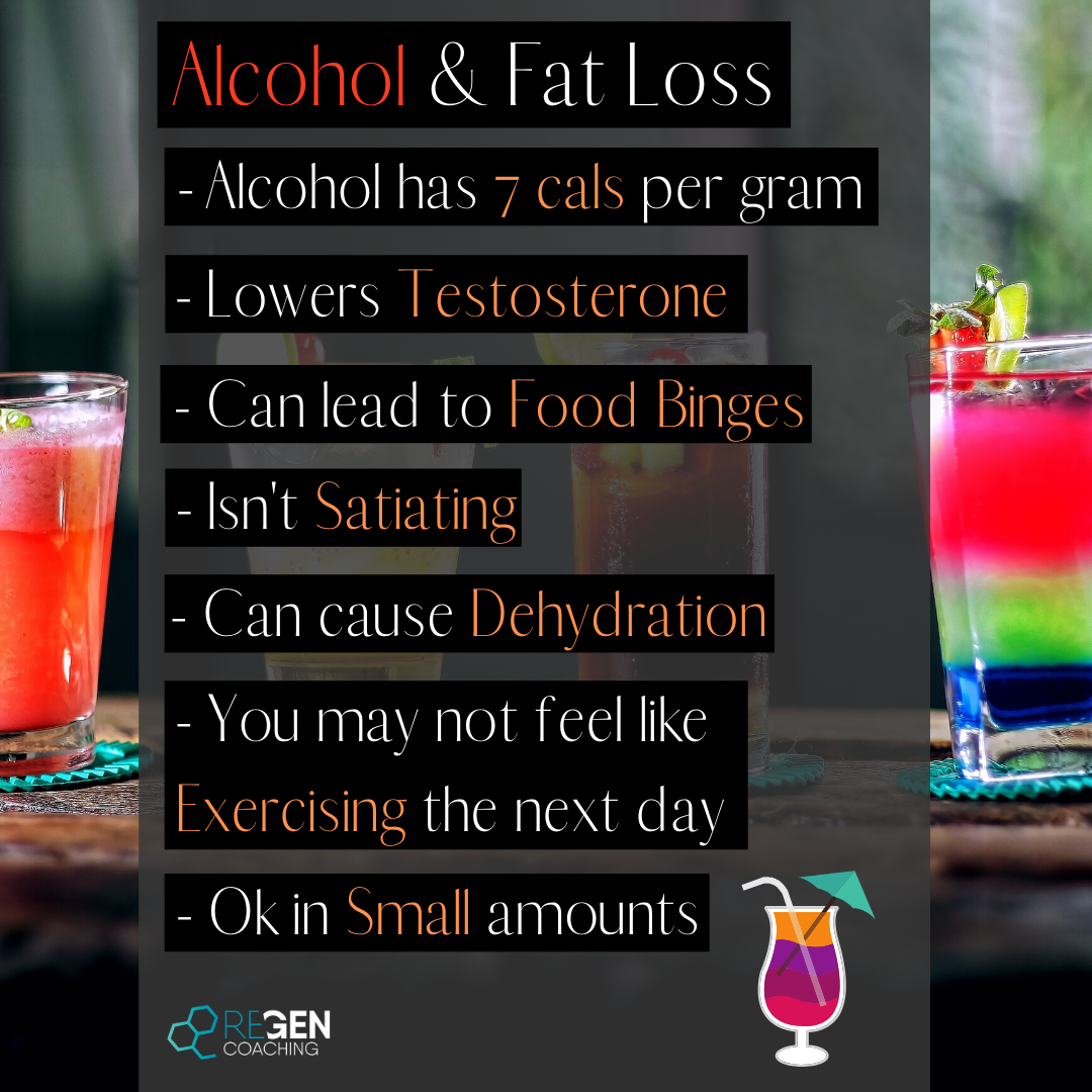 Insta - Alcohol & Fatloss Info