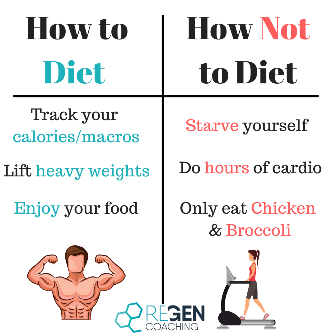Insta - How to diet