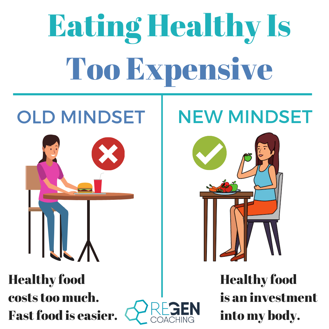 Eating Healthy Is Too Expensive