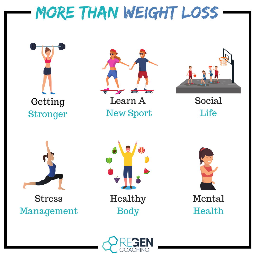 More Than Weight Loss